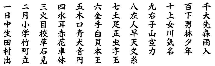 Kết quả hình ảnh cho bảng chữ cái tiếng trung dành cho người mới bẮt đầu