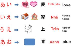 800-tu-vung-tieng-nhat-trinh-do-n5