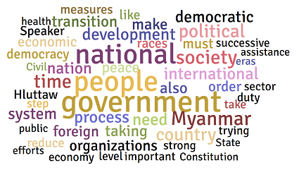 english-translation-word-cloud