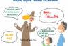 15 cách chỉ đường thông dụng trong tiếng Anh