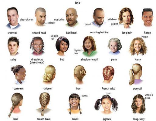 Các kiểu tóc bằng tiếng Anh
